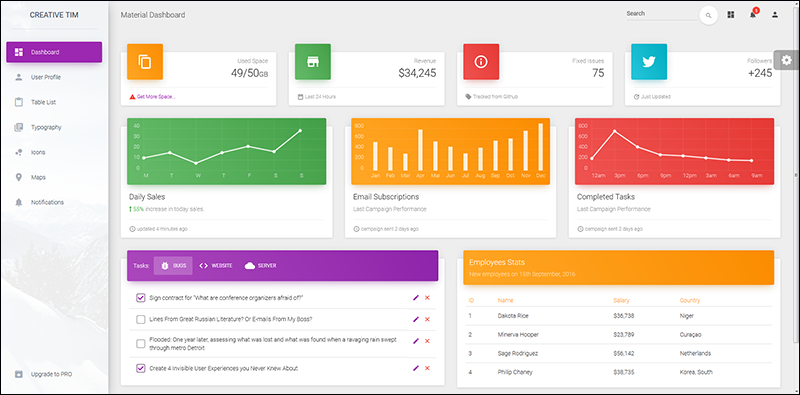 free bootstrap material admin template