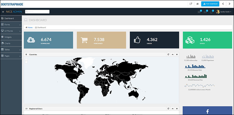 Nice Admin Free Bootstrap Html Template